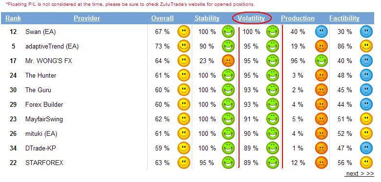 Ranking System « Zupremacy's Blog